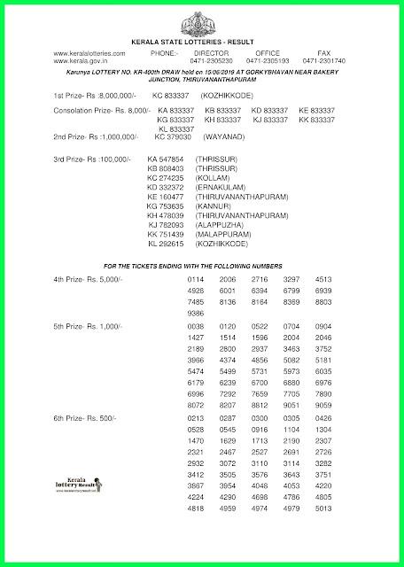 kerala lottery Karunya Lottery Results 15-06-2019 KR-400 www.keralalotteryresult.net