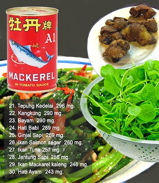 Makanan dalam daftar ini bisa mengakibatkan penyakit asam urat
