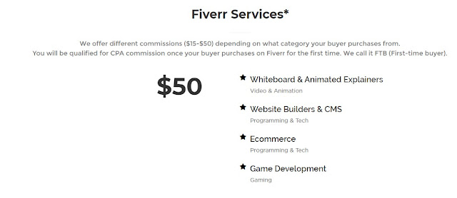 Enhance Your Income with the aid of using traffic to Fiverr: - Online Trade DD