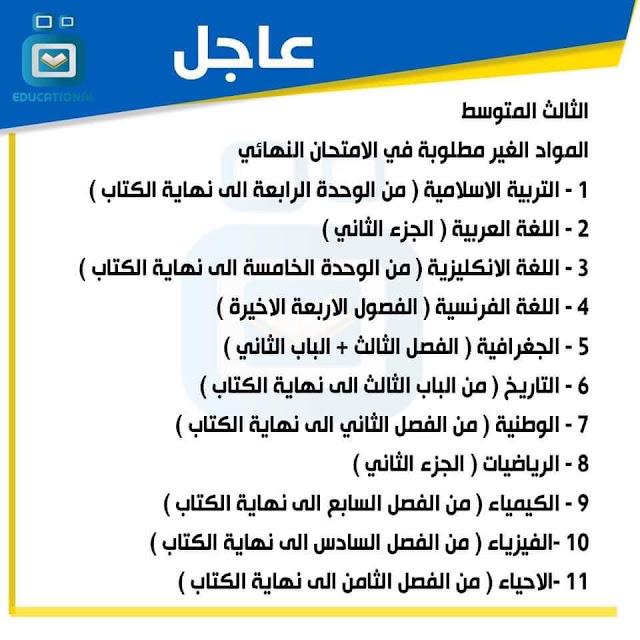 المواد الغير داخلة في الامتحان الوزاري للصف الثالث المتوسط المواد الغير مطلوبة للصف الثالث المتوسط