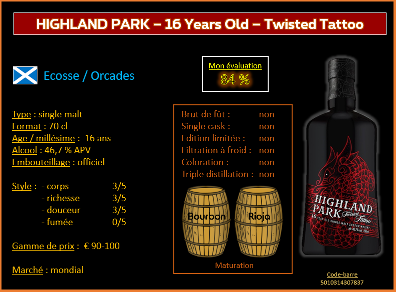 Review #756 : Highland Park – 16 Years Old – Twisted Tattoo