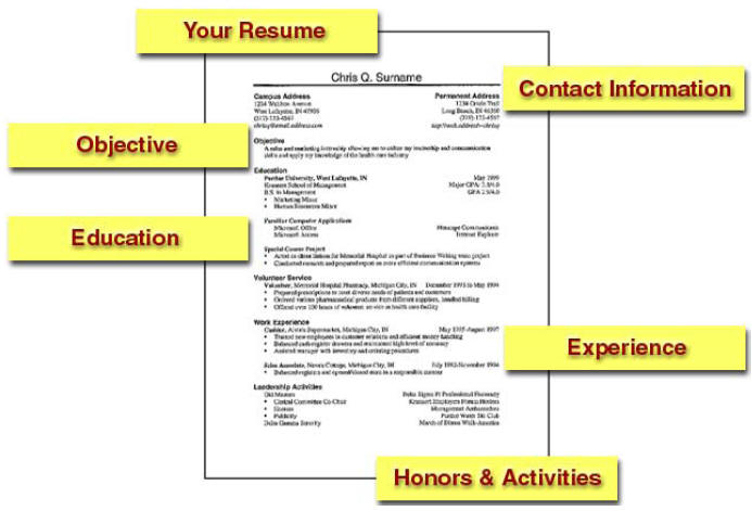 The Resume Outline - You need to know how to make each.
