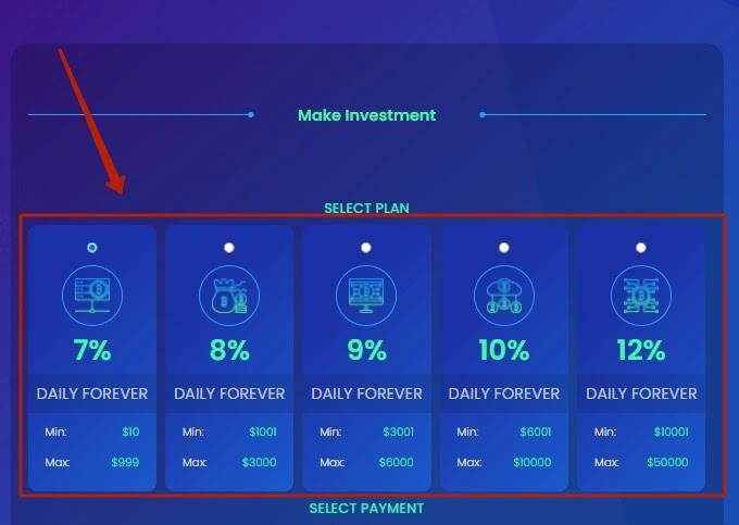 Пополнение баланса в Bitneo 2