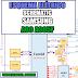 Esquema Eletrico Samsung Galaxy A30 A305 F Celular Smartphone Manual de Serviço - schematic service manual