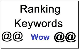 rank keyword perfect knowledge