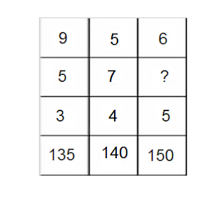 find missing number-reasioning-3