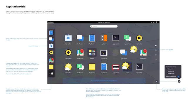 gnome-shel-menu-app-grip-novidade-linux