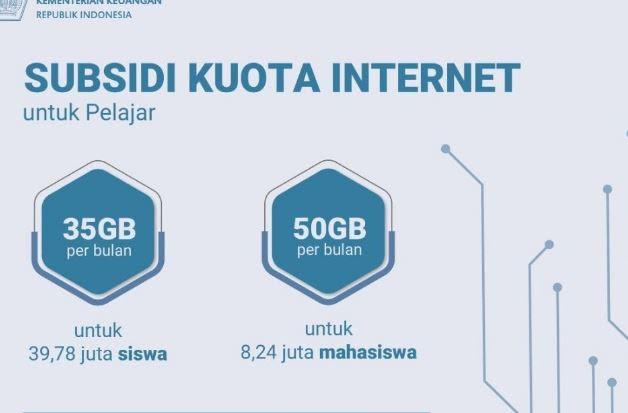 Cara Mendapatkan Kuota Internet GRATIS dari Kemendikbud Ri