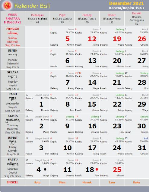 kalender bali desember 2021 - kanalmu