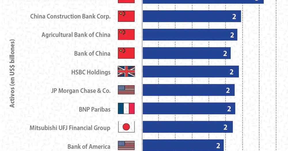 Renegociamos hipotecas banco bbva prestamos bbva panama prestamos personales - Pisos de bancos bbva ...
