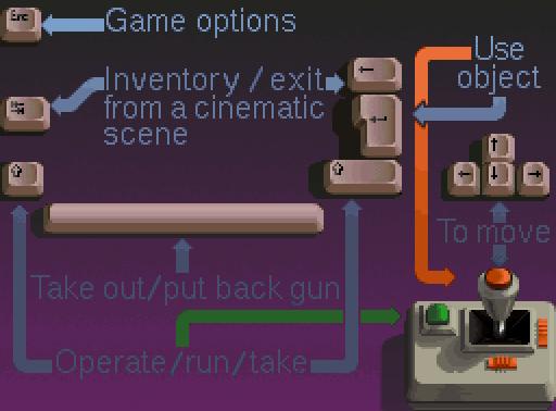 Teclas de control de Flashback DOS