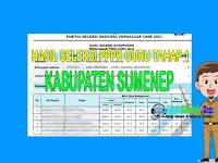 Hasil Seleksi PPPK Guru Tahap 1 Kabupaten Sumenep Lengkap