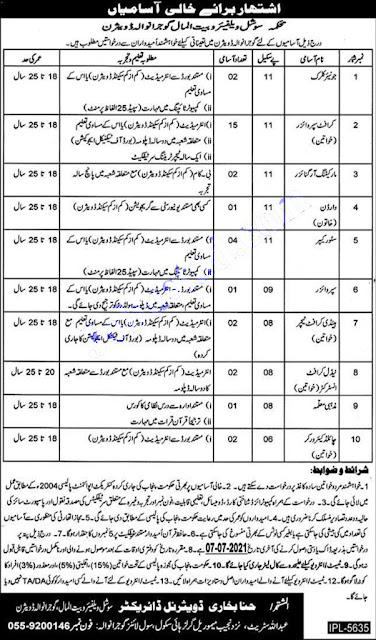 New Social Welfare and Bait – ul – Maal Department Jobs Govt of Punjab 2021