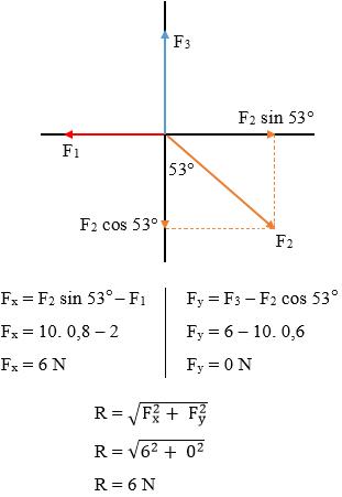pembahasan vektor
