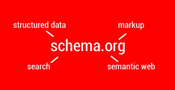 Cara Memasang Schema Markup di Blog