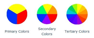 sistem warna