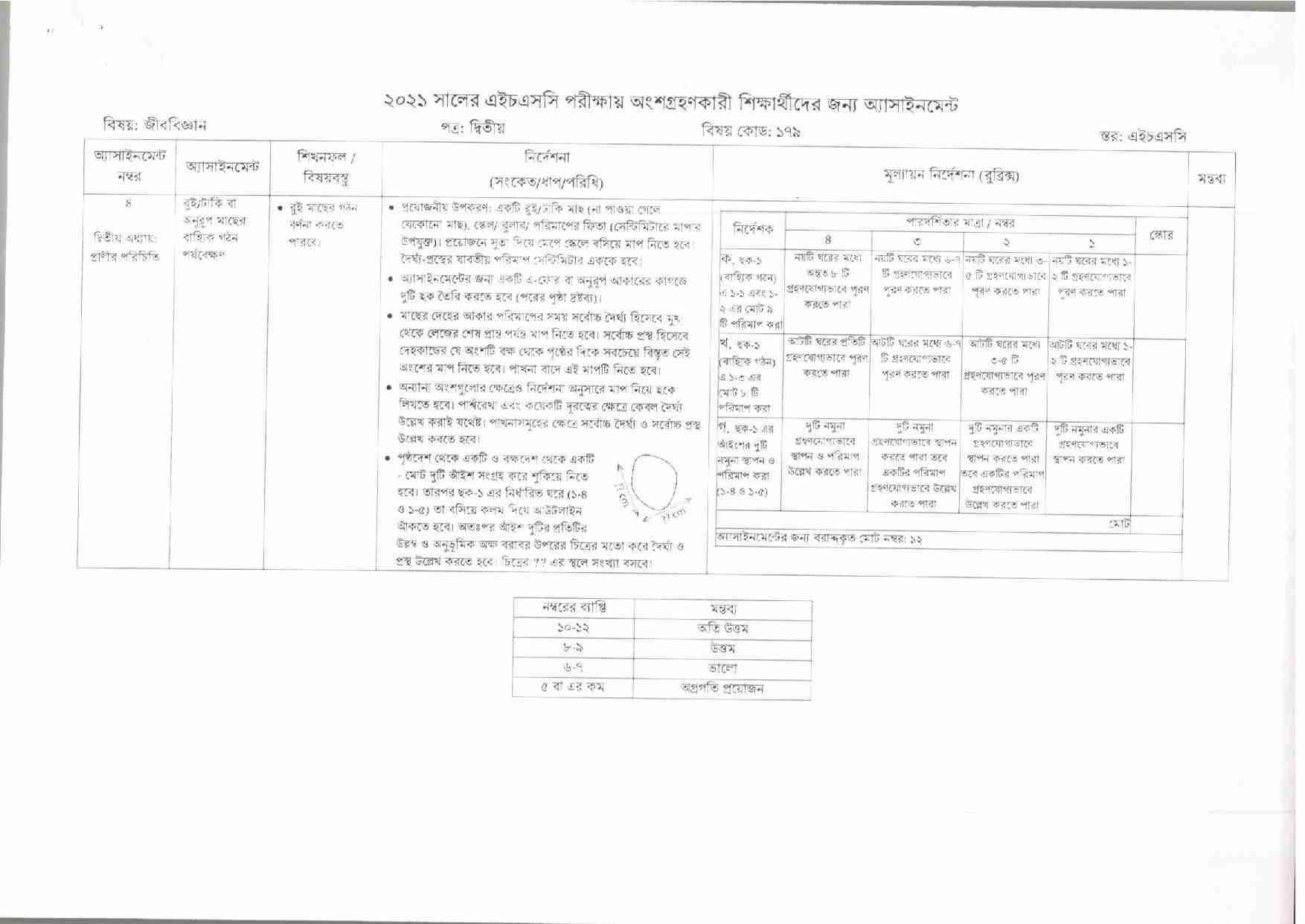 HSC 6th Week Biology Assignment Answer 2021