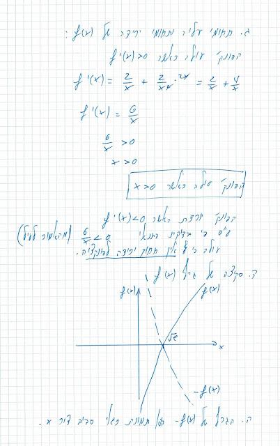 בגרות מתמטיקה 4 יחידות חורף 2019 שאלון שני , שאלה 5- חקירת פונקציה לוגריתמית