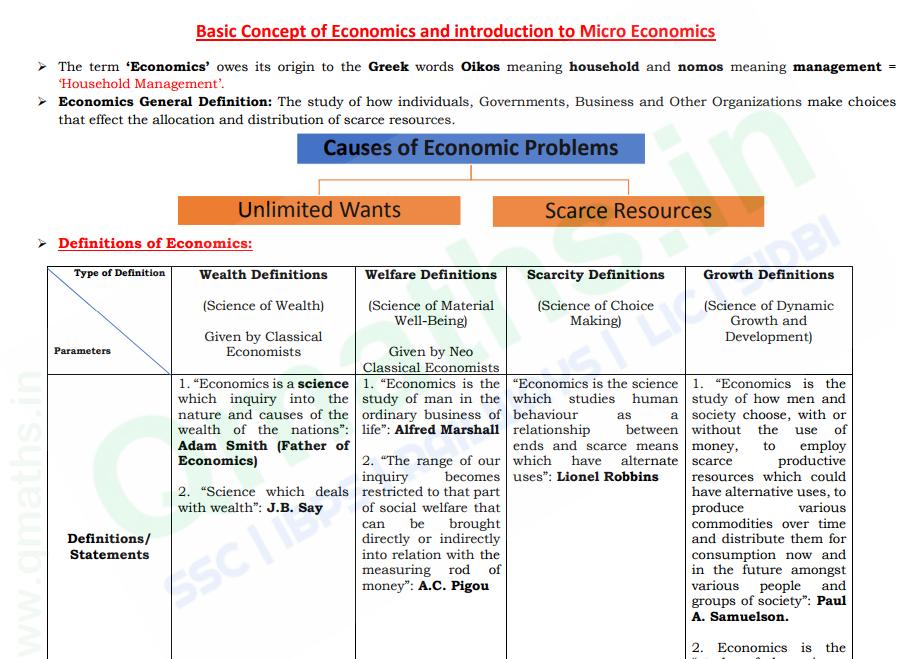 Economics pdf basic
