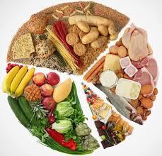 Katabolisme Dari Karbohidrat