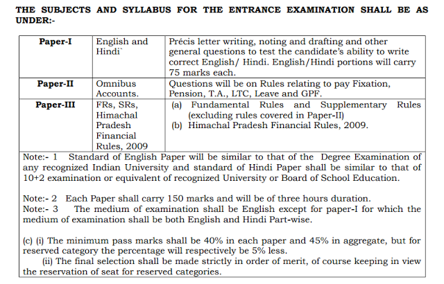 HPPSC Exam Pattern