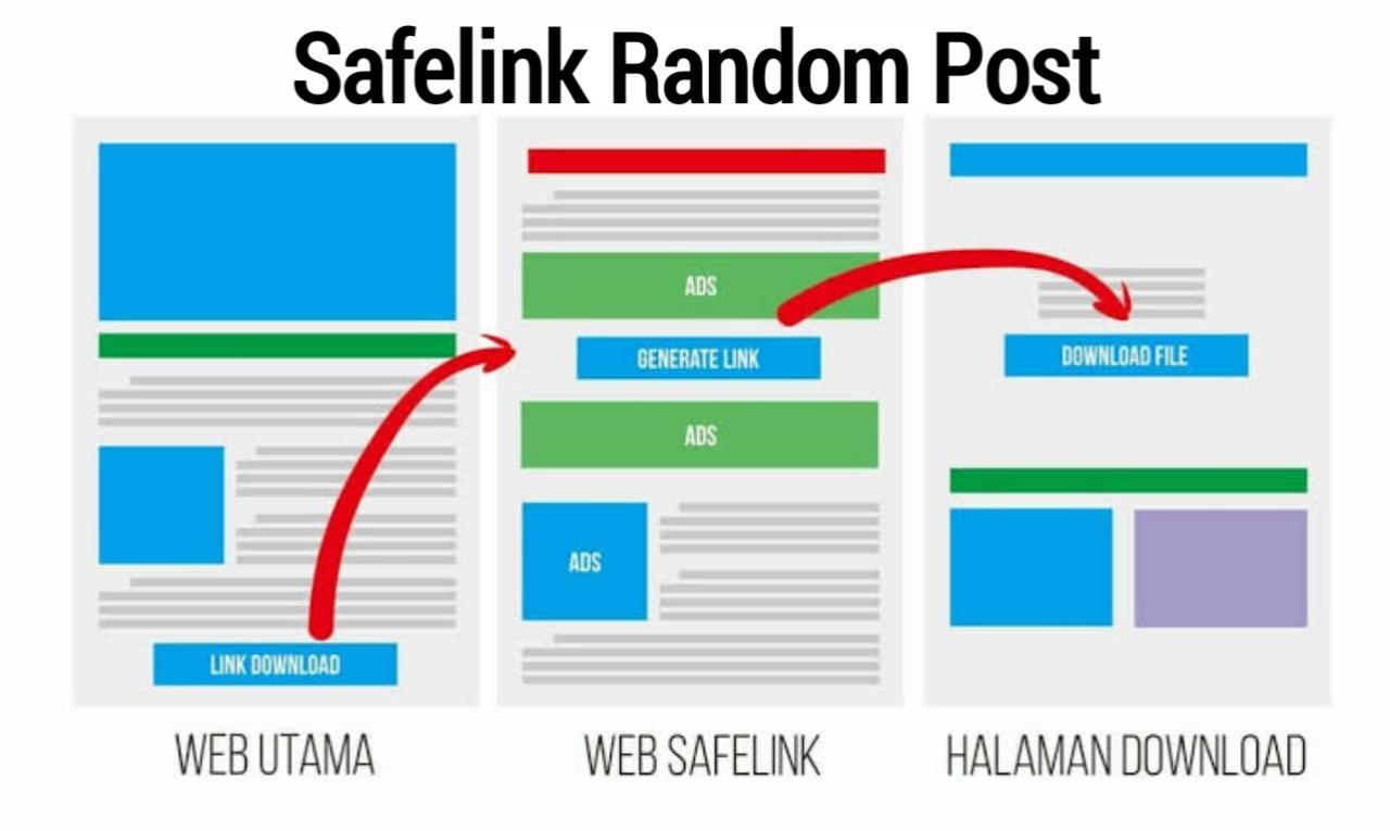 Cara Membuat Safelink Random Post Otomatis Di Blog Utama Blogger
