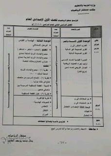 خطة توزيع منهج رياضيات الصف الأول الإعدادى الترم الثاني