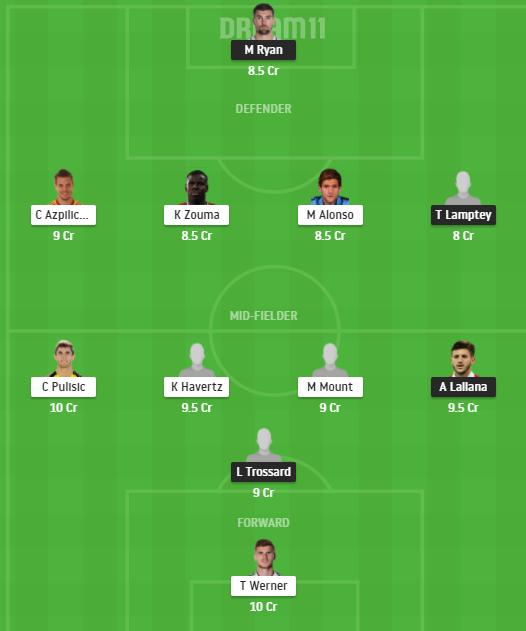 BHA vs CHE(Brighton vs Chelsea) Dream11 Fantasy Football Team