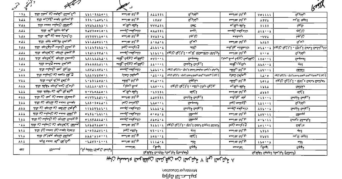 اسماء الترقيات بوزارة التربية والتعليم السعودية 1442