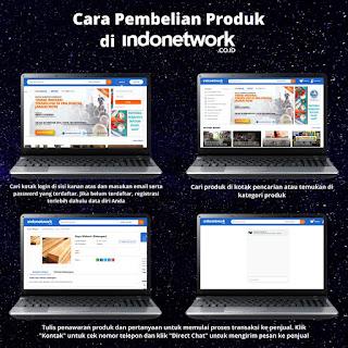 Tips Tutorial Penjualan & Pembelian di Situs Indonetwork