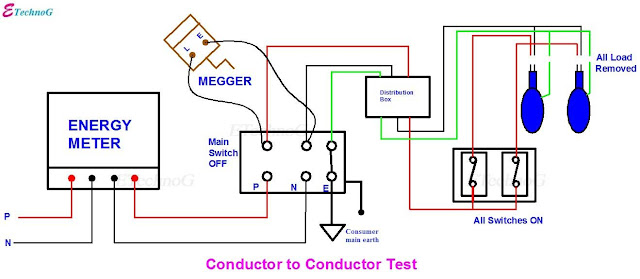 Insulation Resistance Test Using Megger, Insulation Resistance Test.Insulation Resistance Test by Conductor to Conductor Test Methode