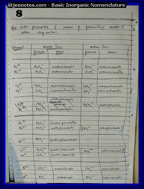 Inorganic Nomenclature8