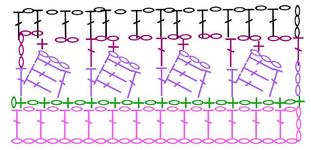 patron grafico crochet - Crochet Imagen Puntada para poncho de verano a crochet y ganchillo por Majovel Crochet