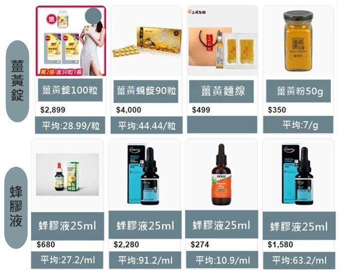 蜂膠價格,康永蜂膠,蜂膠膠囊,蜂膠薑黃,蜂膠好處,蜂膠禁忌,蜂膠比較