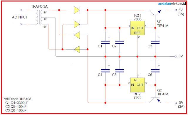 Rangkaian power supply regulator stabil 5v 3A Simetris IC 78