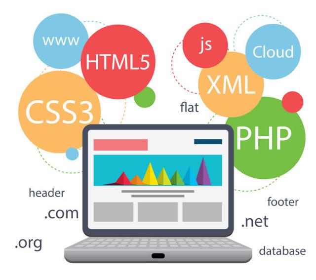 تعرف علي تطبيقات الويب web application