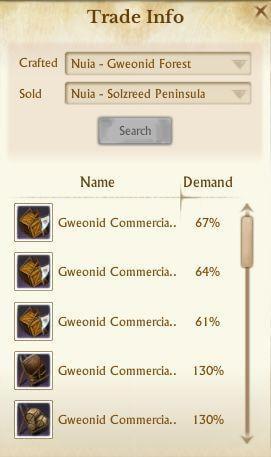 Archeage cara farming gold tercepat