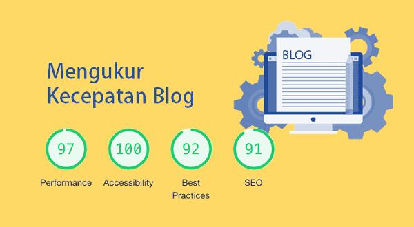 cek skor kecepatan blog