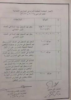 الاعمارالمعتمدة للدوام في مدارس العراق لجميع المراحل الدراسية للعام الدراسي 2016-2017