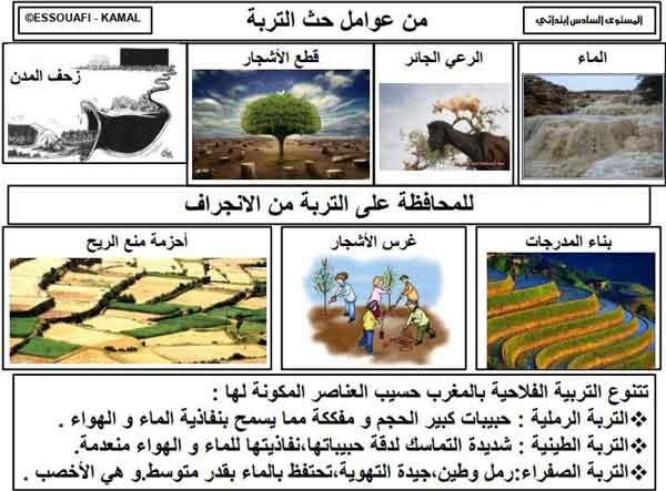 عوامل حث التربة ووقايتها من الانجراف المستوى السادسة ابتدائي