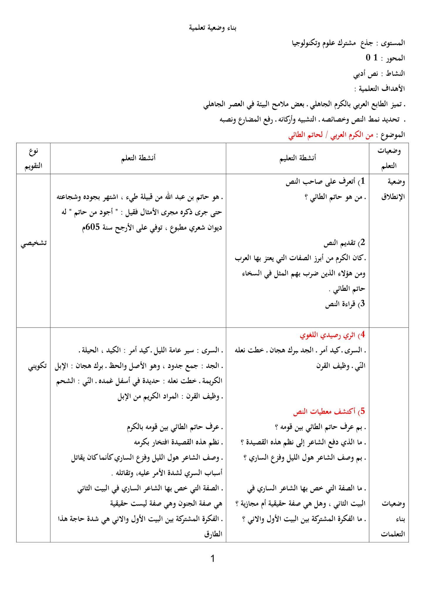 تحضير نص من الكرم العربي 1 ثانوي علمي