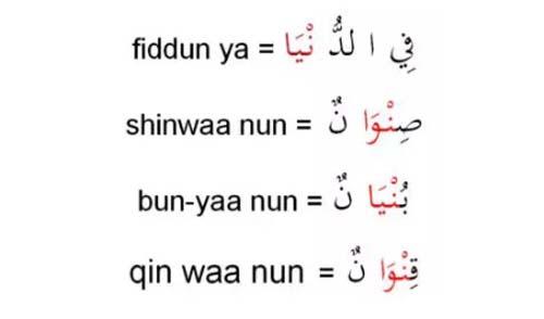Pengertian, Cara Membaca dan Contoh Idzhar Wajib (Mutlak)
