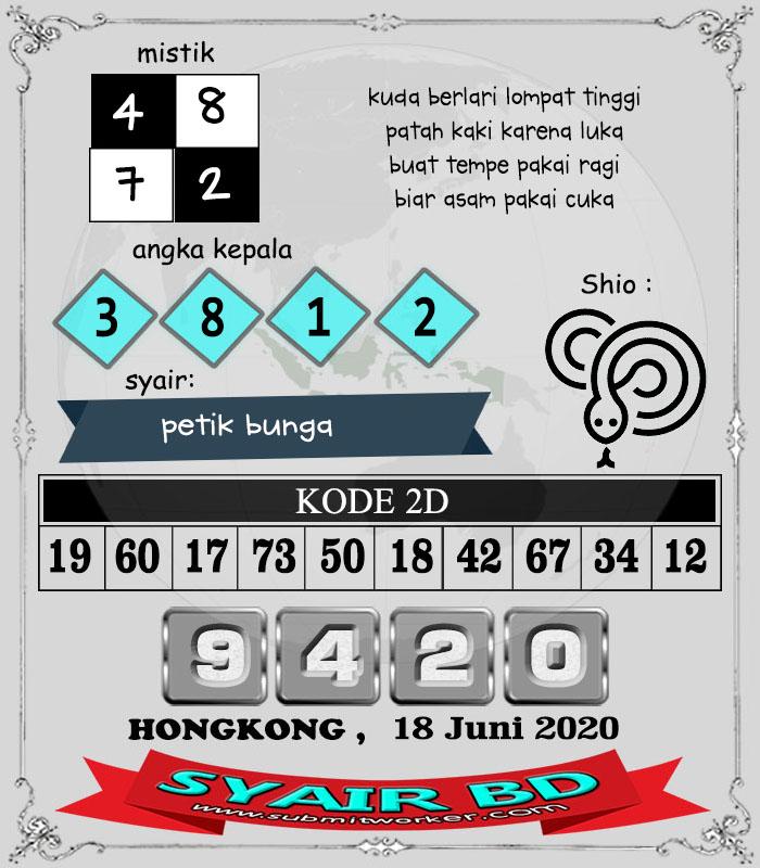 Prediksi togel hk kamis 18 juni 2020