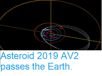 http://sciencythoughts.blogspot.com/2019/02/asteroid-2019-av2-passes-earth.html