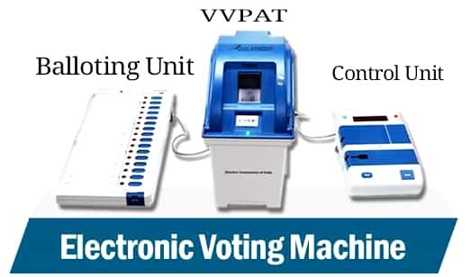An EVM machine with VVPAT