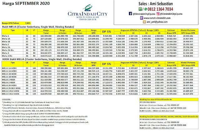 Harga Melia Citra Indah City September 2020