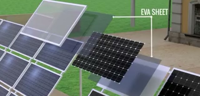 How do solar cells work?? [With installation]