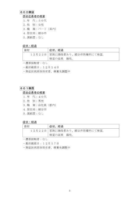 新型コロナウイルス感染症患者の発生について(12月23日発表)