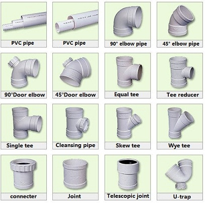 Electrical Fittings Names | www.pixshark.com - Images ...
