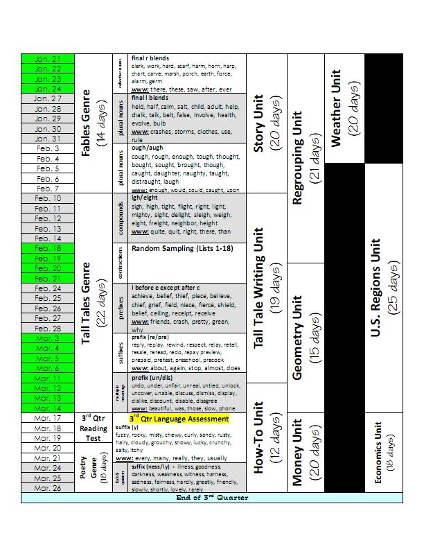 Teacher Lesson Plan Outline Insssrenterprisesco Lesson Plan - sample common core lesson plan